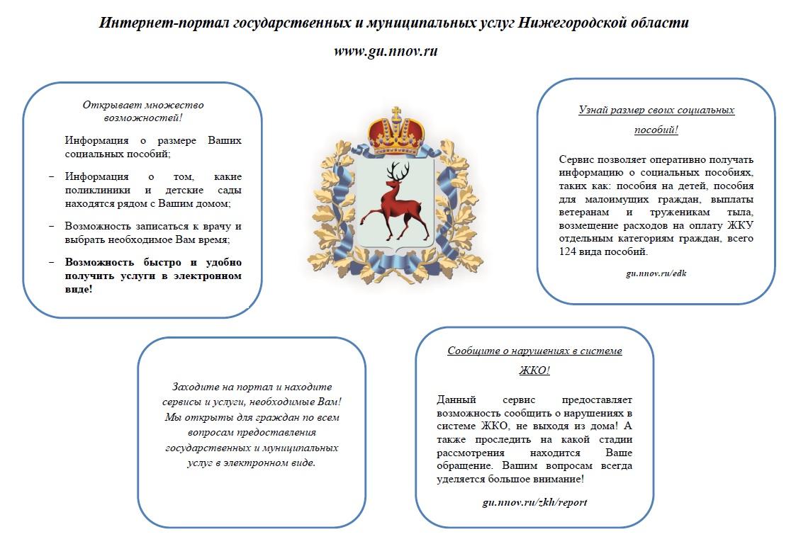 Запись к врачу г бор нижегородской области